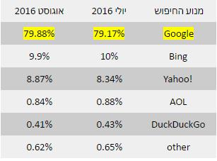 %d7%98%d7%91%d7%9c%d7%94-1-%d7%a4%d7%95%d7%a0%d7%98-%d7%90%d7%97%d7%a8