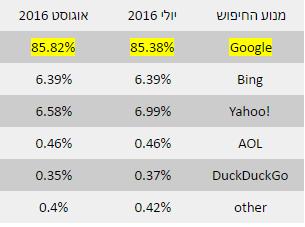 %d7%98%d7%91%d7%9c%d7%94-2-%d7%a4%d7%95%d7%a0%d7%98-%d7%90%d7%97%d7%a8